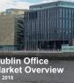 Dublin Industrial Market Q2 2018