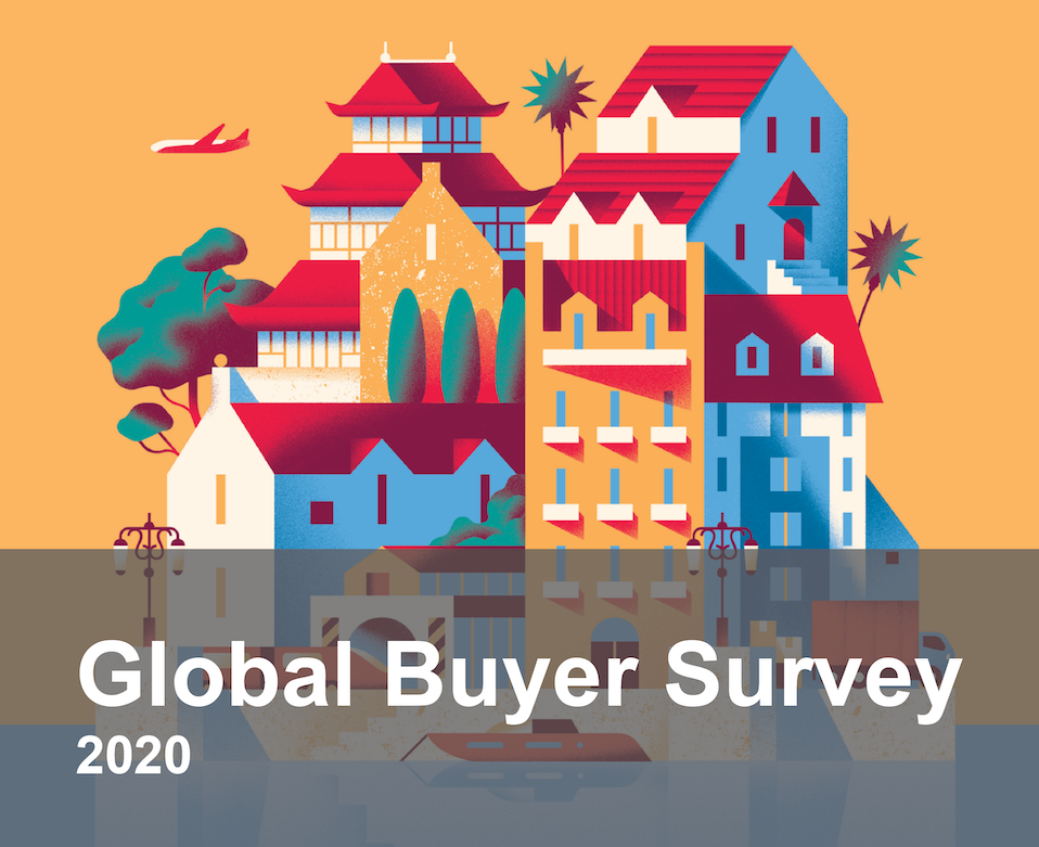 Global Buyer Survey 2020