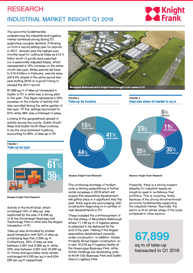 Industrial Market Insight Q1 2018 Report