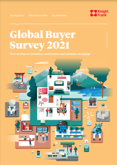Global Buyer Survey 2021 Cover